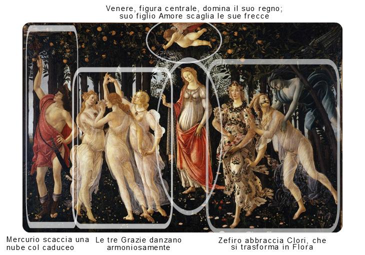 http://www.lacooltura.com/wp-content/uploads/2015/06/Botticelli-primavera-mod1.jpg