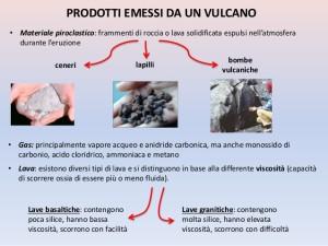 materiali emessi da un vulcano ceneri lapilli materiale vulcanico piroclastico