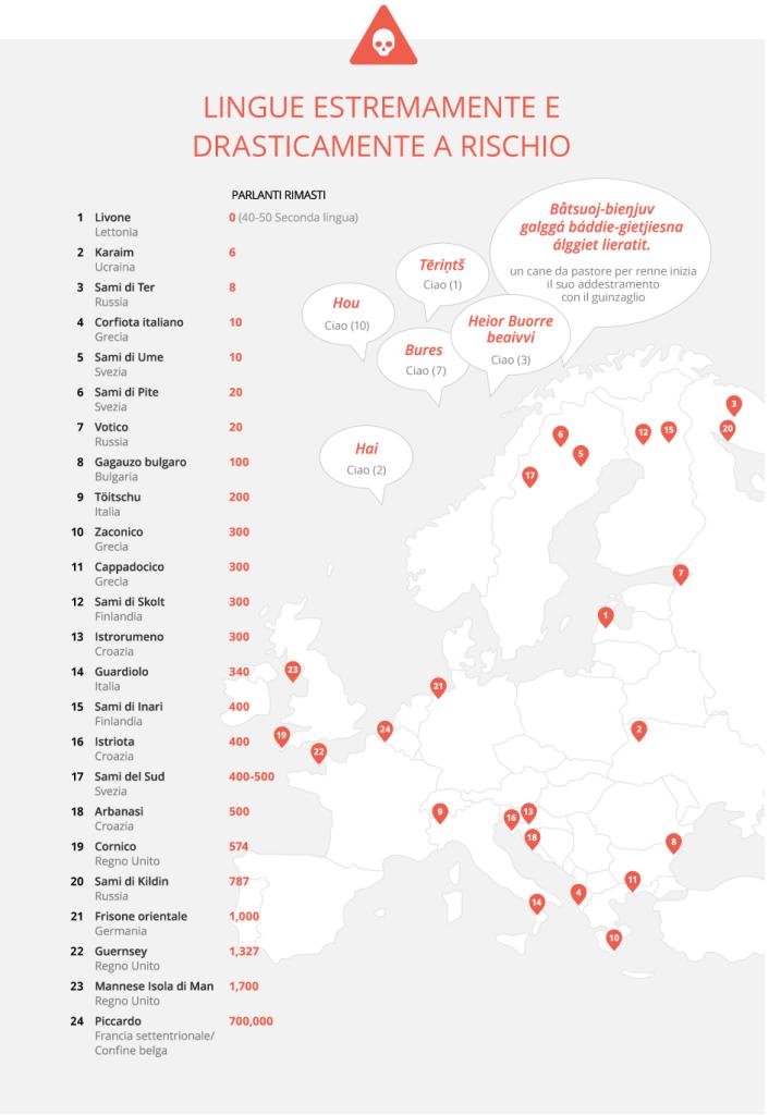 Una mappa delle lingue in via di estinzione in Europa, con il rispettivo numero di parlanti.