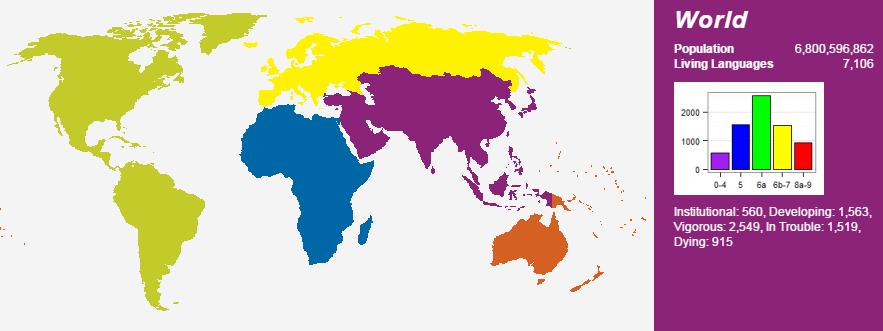 I continenti e il numero di lingue per ciascuno