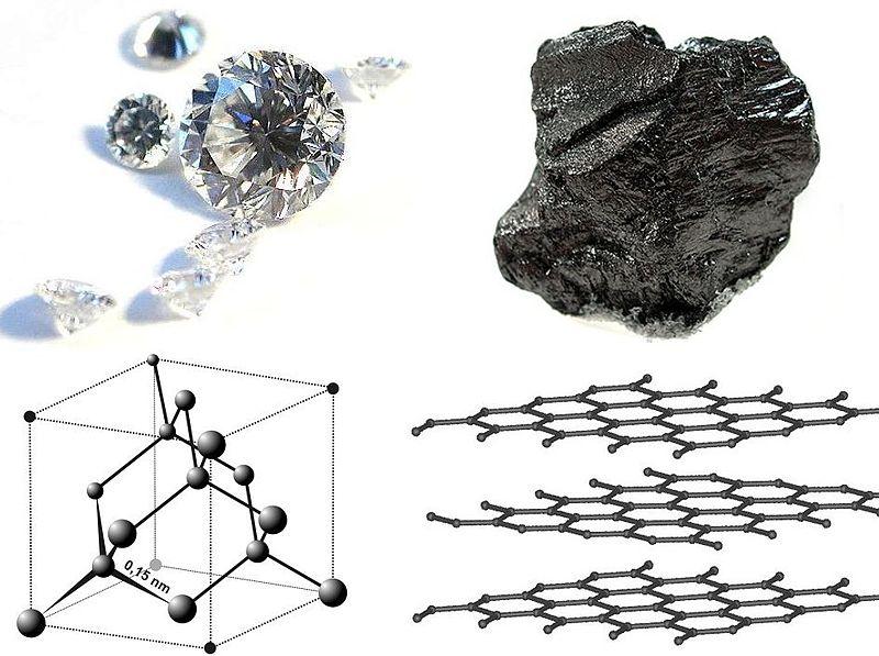 Diamante e Grafite: minerali con la stessa composizione chimica, ma diverso reticolo cristallino (Credit:Wikipedia)